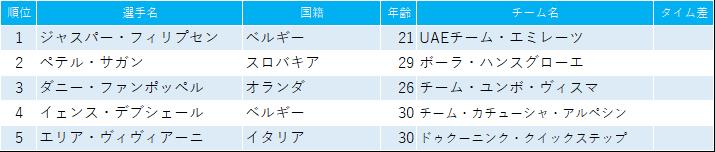 f:id:SuzuTamaki:20190120191102p:plain