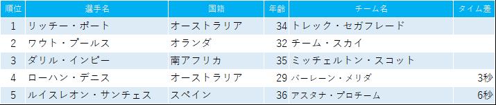 f:id:SuzuTamaki:20190120193632p:plain