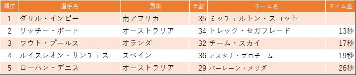 f:id:SuzuTamaki:20190120202106p:plain