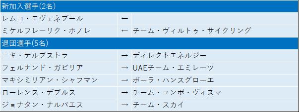 f:id:SuzuTamaki:20190120235700p:plain