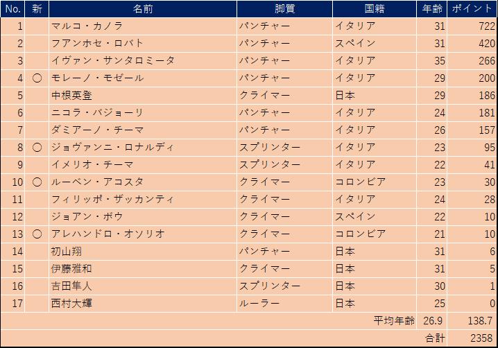 f:id:SuzuTamaki:20190126193559p:plain