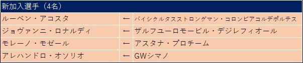 f:id:SuzuTamaki:20190127001146p:plain