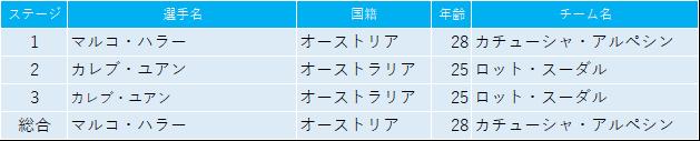 f:id:SuzuTamaki:20190128003059p:plain