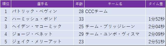 f:id:SuzuTamaki:20190202214034p:plain