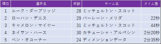 f:id:SuzuTamaki:20190202214420p:plain
