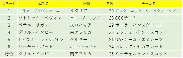 f:id:SuzuTamaki:20190202215444p:plain