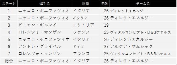 f:id:SuzuTamaki:20190202221248p:plain