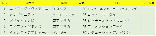 f:id:SuzuTamaki:20190202222605p:plain