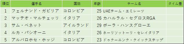 f:id:SuzuTamaki:20190202233338p:plain
