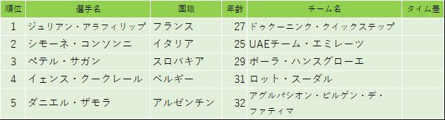 f:id:SuzuTamaki:20190202234245p:plain