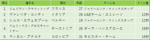 f:id:SuzuTamaki:20190202235627p:plain