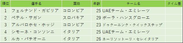 f:id:SuzuTamaki:20190204003203p:plain