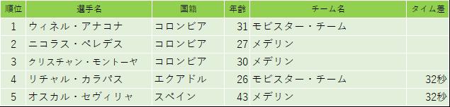 f:id:SuzuTamaki:20190204004543p:plain