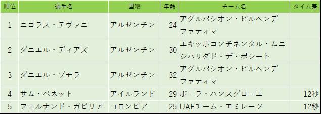f:id:SuzuTamaki:20190204223930p:plain