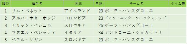 f:id:SuzuTamaki:20190204225231p:plain