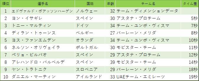 f:id:SuzuTamaki:20190211002834p:plain