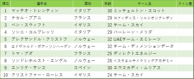 f:id:SuzuTamaki:20190211003902p:plain