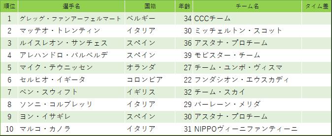 f:id:SuzuTamaki:20190211021421p:plain