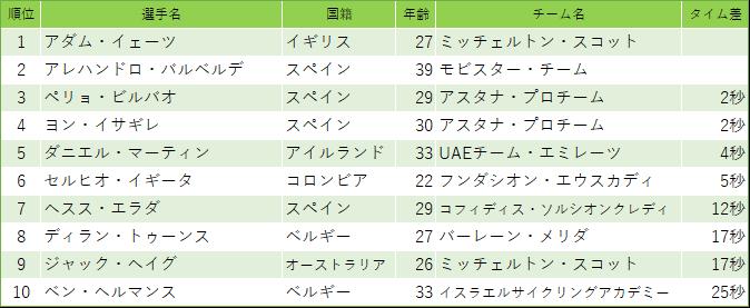 f:id:SuzuTamaki:20190211031612p:plain