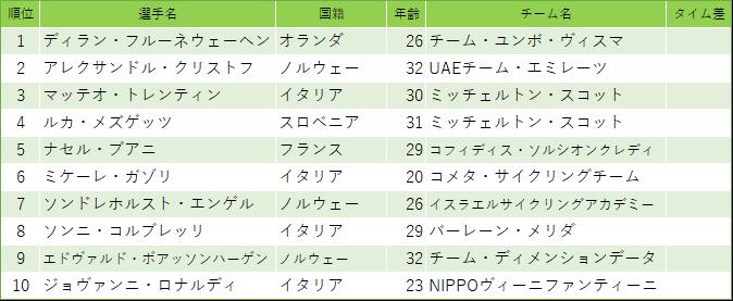 f:id:SuzuTamaki:20190211041425p:plain
