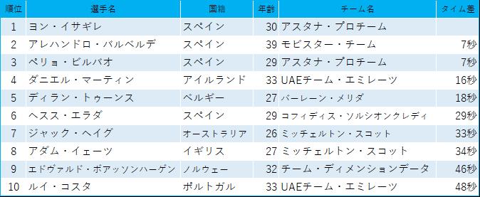f:id:SuzuTamaki:20190211044841p:plain
