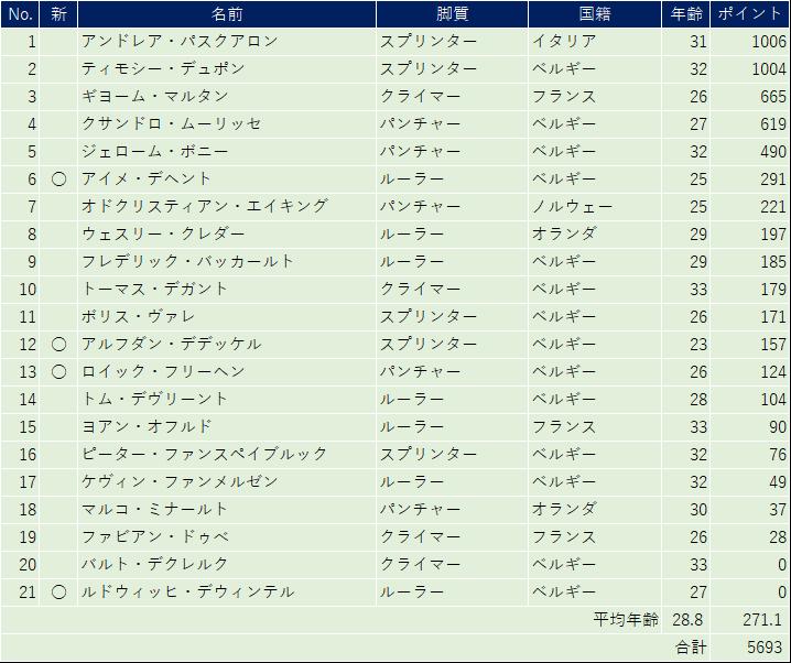 f:id:SuzuTamaki:20190214235828p:plain
