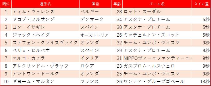 f:id:SuzuTamaki:20190226234809p:plain
