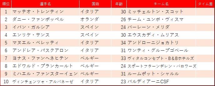 f:id:SuzuTamaki:20190302172323p:plain