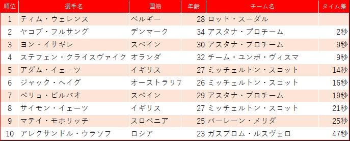 f:id:SuzuTamaki:20190302173424p:plain