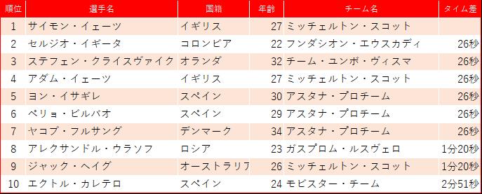 f:id:SuzuTamaki:20190302183715p:plain
