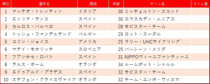 f:id:SuzuTamaki:20190302184259p:plain