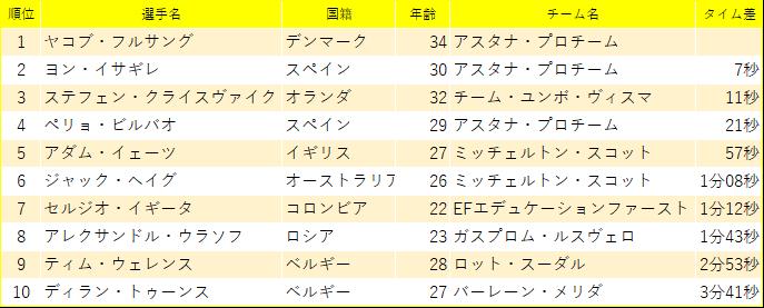 f:id:SuzuTamaki:20190302215144p:plain