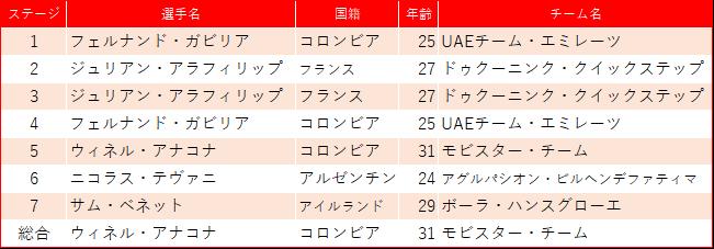 f:id:SuzuTamaki:20190303200337p:plain