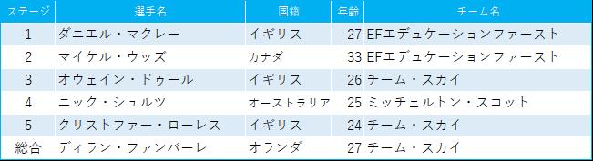 f:id:SuzuTamaki:20190303201306p:plain