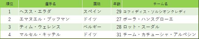 f:id:SuzuTamaki:20190303202812p:plain