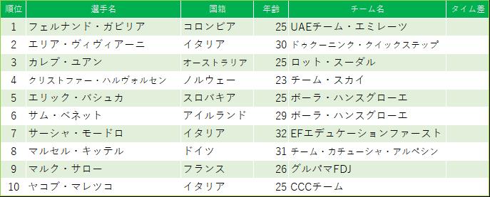 f:id:SuzuTamaki:20190303224656p:plain