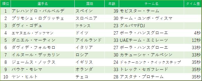 f:id:SuzuTamaki:20190304230011p:plain