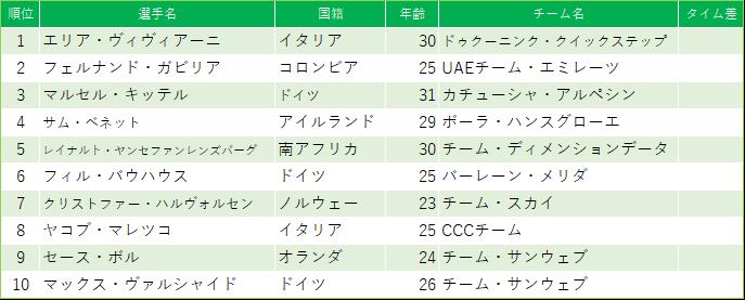 f:id:SuzuTamaki:20190304235859p:plain