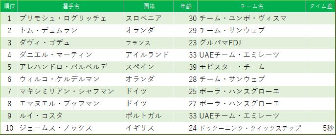 f:id:SuzuTamaki:20190305230106p:plain