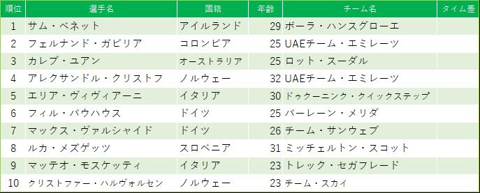 f:id:SuzuTamaki:20190305232023p:plain