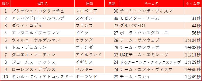 f:id:SuzuTamaki:20190305234339p:plain