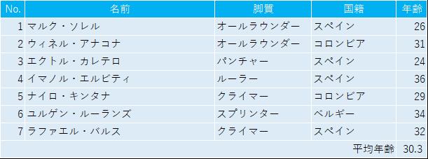 f:id:SuzuTamaki:20190311235143p:plain
