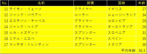 f:id:SuzuTamaki:20190311235443p:plain