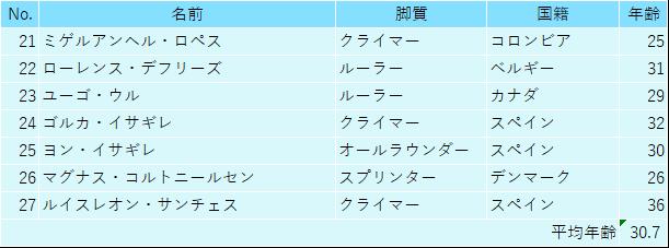 f:id:SuzuTamaki:20190311235722p:plain