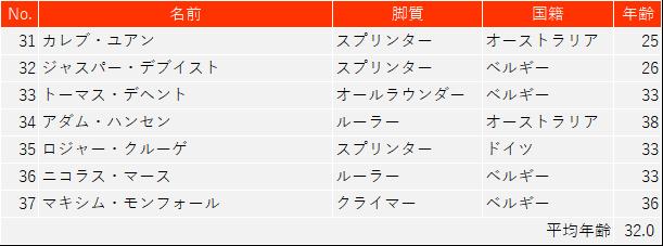 f:id:SuzuTamaki:20190311235928p:plain