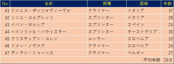 f:id:SuzuTamaki:20190312000026p:plain