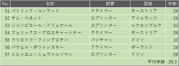f:id:SuzuTamaki:20190312000212p:plain