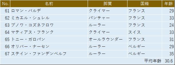 f:id:SuzuTamaki:20190312000249p:plain