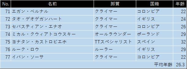 f:id:SuzuTamaki:20190312000441p:plain