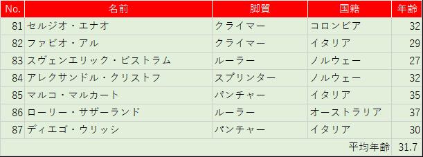 f:id:SuzuTamaki:20190312000558p:plain
